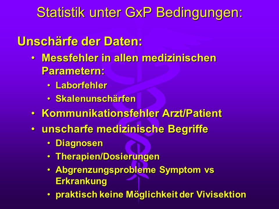 Statistik unter GxP Bedingungen: Unschärfe der Daten: Messfehler in allen medizinischen Parametern:Messfehler in allen medizinischen Parametern: Labor