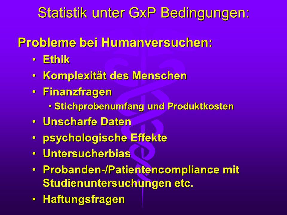 Statistik unter GxP Bedingungen: Probleme bei Humanversuchen: EthikEthik Komplexität des MenschenKomplexität des Menschen FinanzfragenFinanzfragen Sti