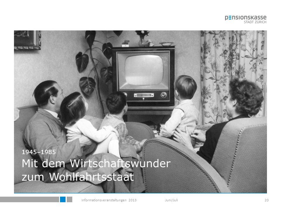 Informationsveranstaltungen 2013 Juni/Juli20 1945–1985 Mit dem Wirtschaftswunder zum Wohlfahrtsstaat