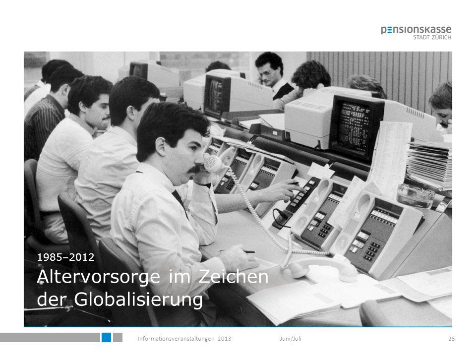 Informationsveranstaltungen 2013 Juni/Juli25 1985–2012 Altervorsorge im Zeichen der Globalisierung