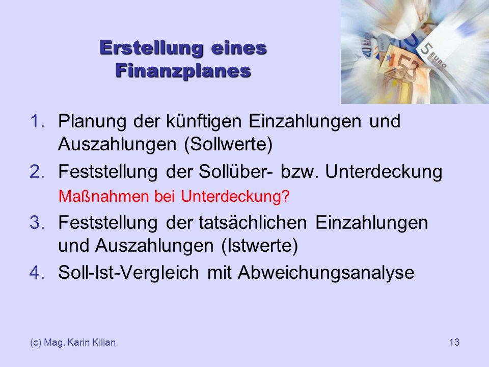 (c) Mag. Karin Kilian13 Erstellung eines Finanzplanes 1.Planung der künftigen Einzahlungen und Auszahlungen (Sollwerte) 2.Feststellung der Sollüber- b