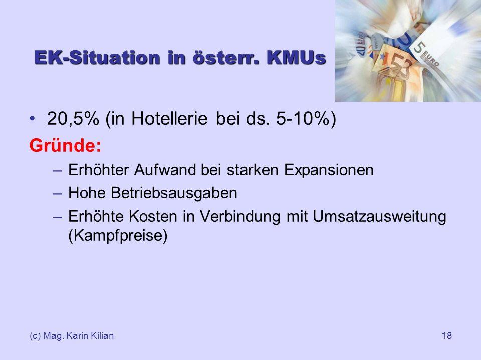 (c) Mag. Karin Kilian18 EK-Situation in österr. KMUs 20,5% (in Hotellerie bei ds. 5-10%) Gründe: –Erhöhter Aufwand bei starken Expansionen –Hohe Betri