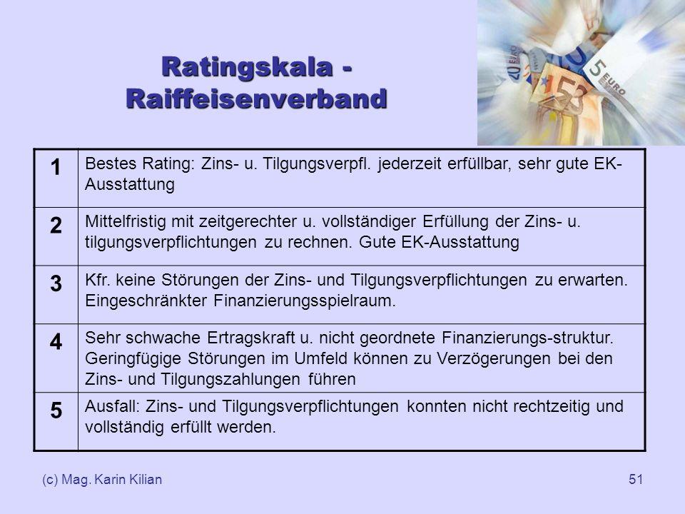 (c) Mag. Karin Kilian51 Ratingskala - Raiffeisenverband 1 Bestes Rating: Zins- u. Tilgungsverpfl. jederzeit erfüllbar, sehr gute EK- Ausstattung 2 Mit