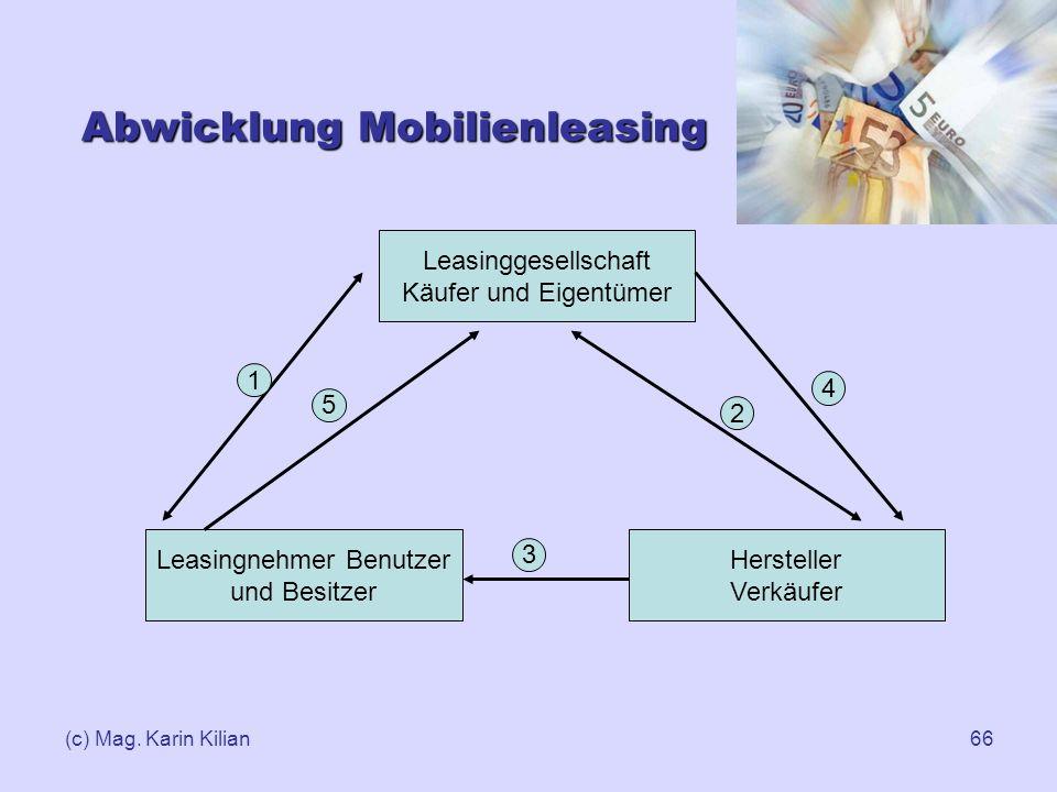 (c) Mag. Karin Kilian66 Abwicklung Mobilienleasing Leasinggesellschaft Käufer und Eigentümer Hersteller Verkäufer Leasingnehmer Benutzer und Besitzer