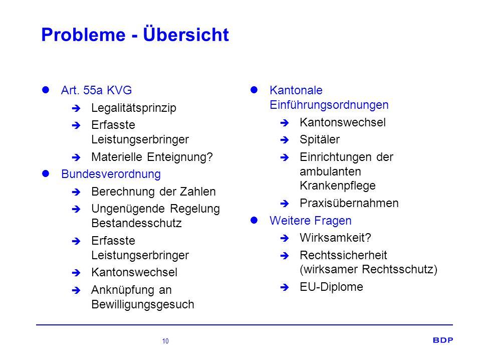 10 Probleme - Übersicht Art. 55a KVG è Legalitätsprinzip è Erfasste Leistungserbringer è Materielle Enteignung? Bundesverordnung è Berechnung der Zahl