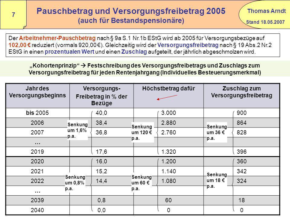 Stand 18.05.2007 Thomas Arndt 6 Zuschlag zum Versorgungsfreibetrag ab 2005 Zweck des Zuschlages Merkmale Ausgleich für Absenkung des AN-Pauschbetrages