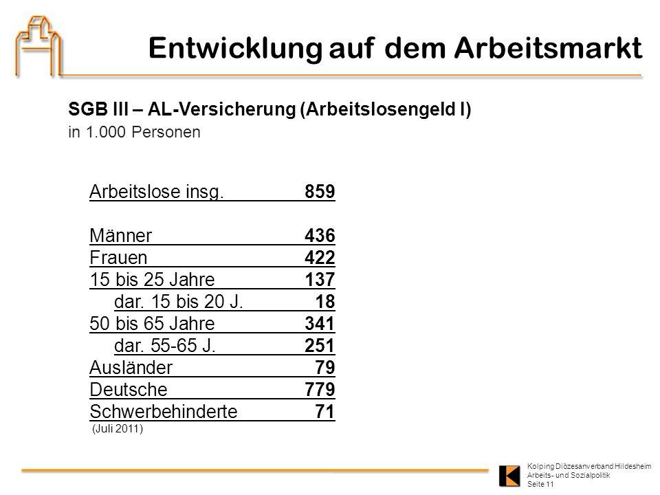 Kolping Diözesanverband Hildesheim Arbeits- und Sozialpolitik Seite 11 Entwicklung auf dem Arbeitsmarkt SGB III – AL-Versicherung (Arbeitslosengeld I)