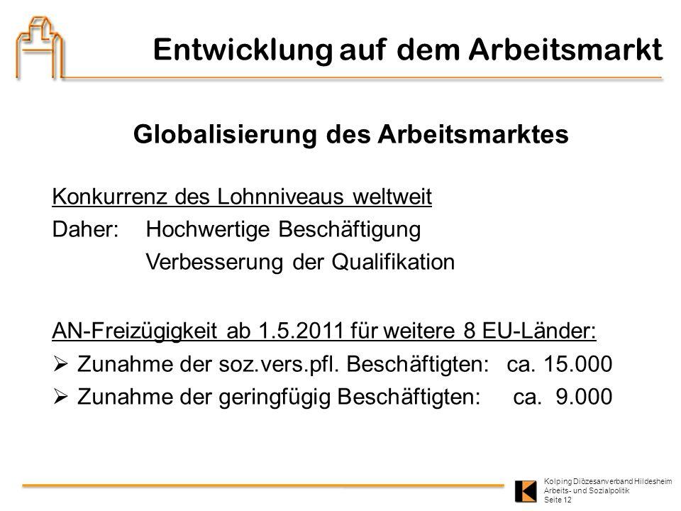 Kolping Diözesanverband Hildesheim Arbeits- und Sozialpolitik Seite 12 Entwicklung auf dem Arbeitsmarkt Globalisierung des Arbeitsmarktes Konkurrenz d