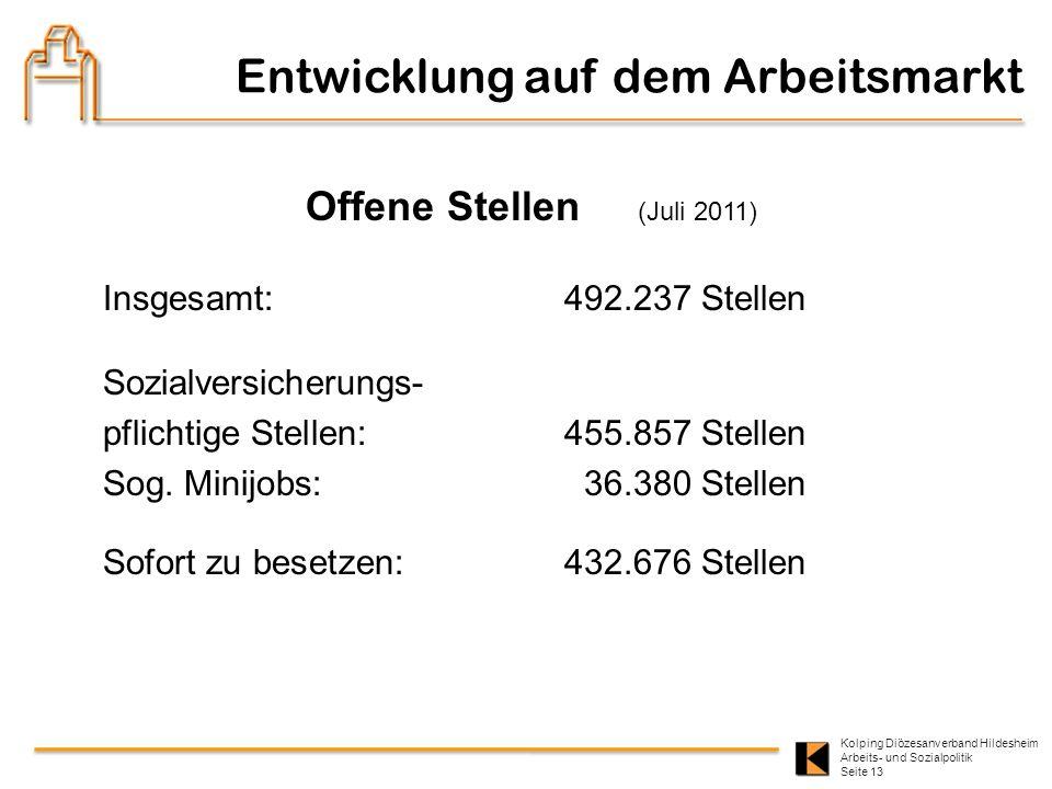 Kolping Diözesanverband Hildesheim Arbeits- und Sozialpolitik Seite 13 Entwicklung auf dem Arbeitsmarkt Offene Stellen (Juli 2011) Insgesamt:492.237 S