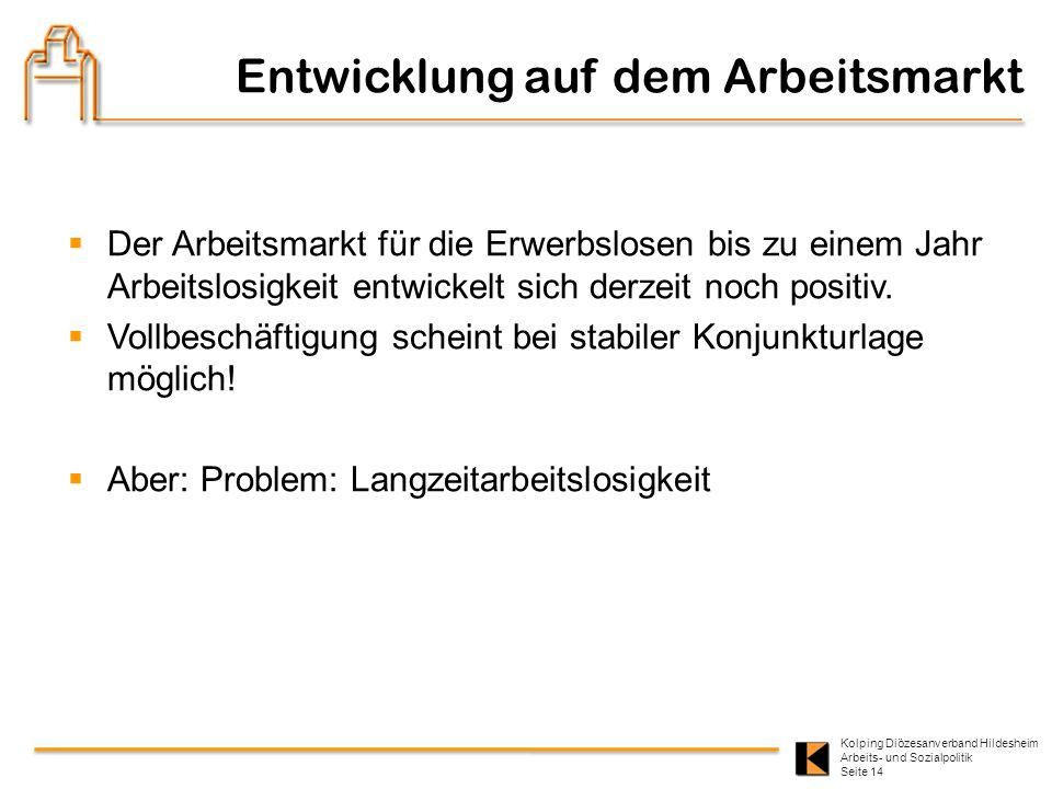 Kolping Diözesanverband Hildesheim Arbeits- und Sozialpolitik Seite 14 Entwicklung auf dem Arbeitsmarkt Der Arbeitsmarkt für die Erwerbslosen bis zu e