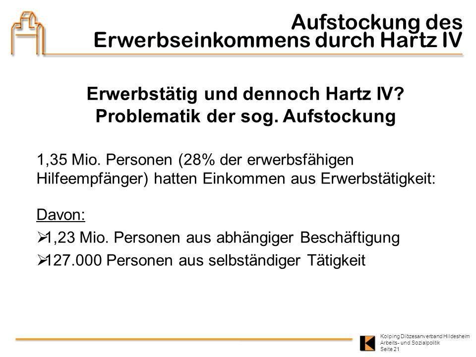 Kolping Diözesanverband Hildesheim Arbeits- und Sozialpolitik Seite 21 Erwerbstätig und dennoch Hartz IV? Problematik der sog. Aufstockung 1,35 Mio. P