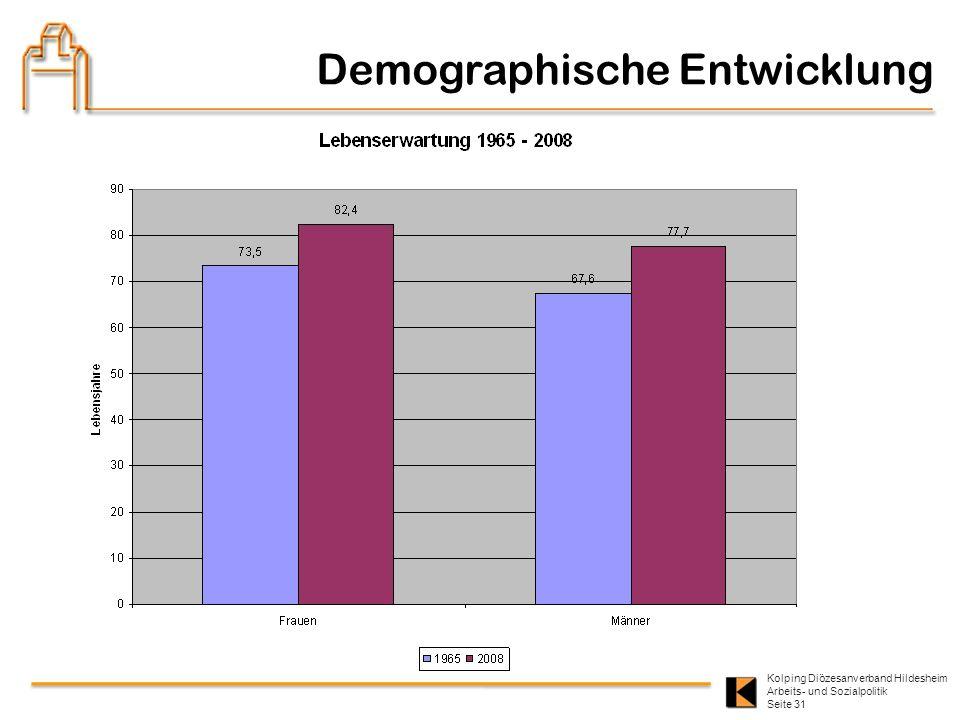 Kolping Diözesanverband Hildesheim Arbeits- und Sozialpolitik Seite 31 Demographische Entwicklung