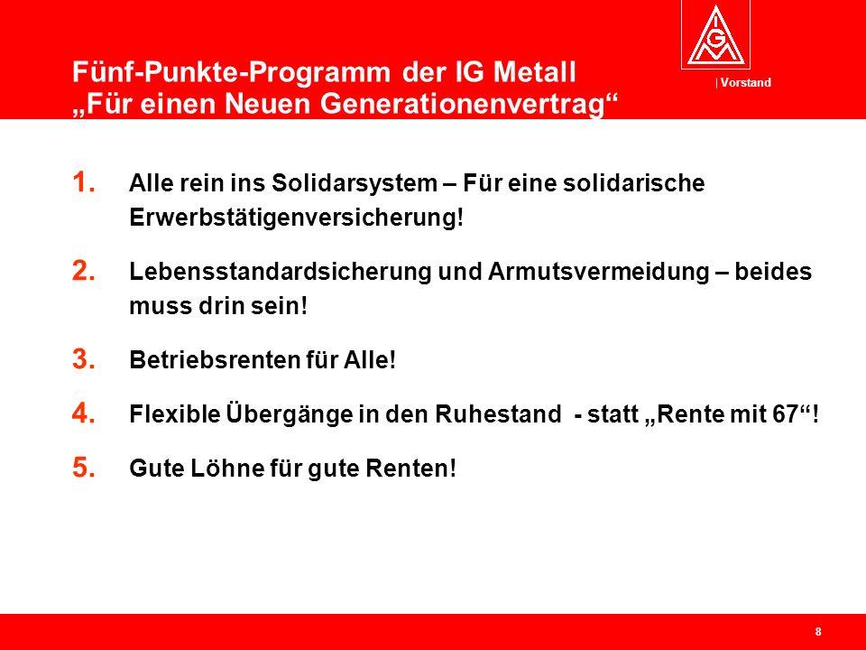 Vorstand 8 Fünf-Punkte-Programm der IG Metall Für einen Neuen Generationenvertrag 1. Alle rein ins Solidarsystem – Für eine solidarische Erwerbstätige