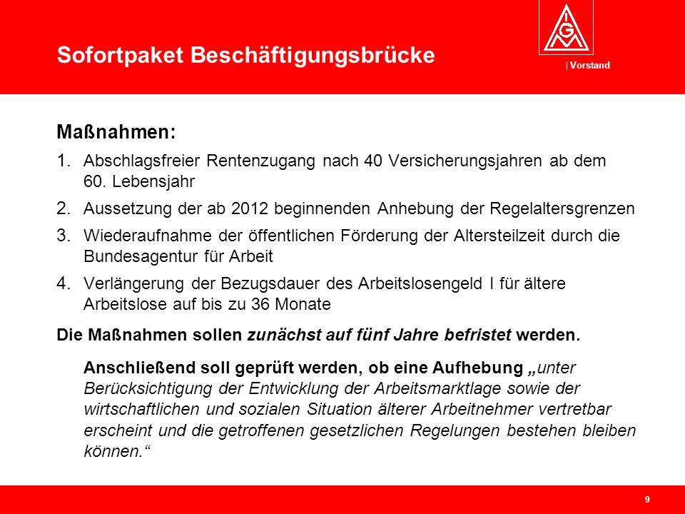 Vorstand 9 Sofortpaket Beschäftigungsbrücke Maßnahmen: 1. Abschlagsfreier Rentenzugang nach 40 Versicherungsjahren ab dem 60. Lebensjahr 2. Aussetzung