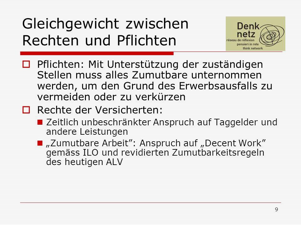 10 Finanzierung: Grössenordnungen Soziale Sicherheit in der Schweiz, Ausgaben: Total: 138.5 Mia Altersvorsorge: 69 Mia Gesundheit (staatl.geregelt): 30 Mia AEV-relevant: 27.2 Mia Alle Angaben für 2006
