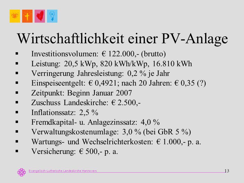 Evangelisch-Lutherische Landeskirche Hannovers 13 Wirtschaftlichkeit einer PV-Anlage Investitionsvolumen: 122.000,- (brutto) Leistung: 20,5 kWp, 820 k