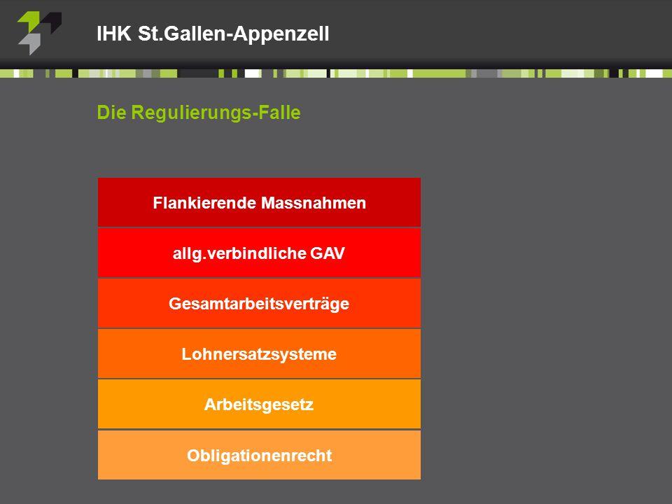 IHK St.Gallen-Appenzell Obligationenrecht Gesamtarbeitsverträge allg.verbindliche GAV Flankierende Massnahmen Arbeitsgesetz Lohnersatzsysteme Die Regulierungs-Falle