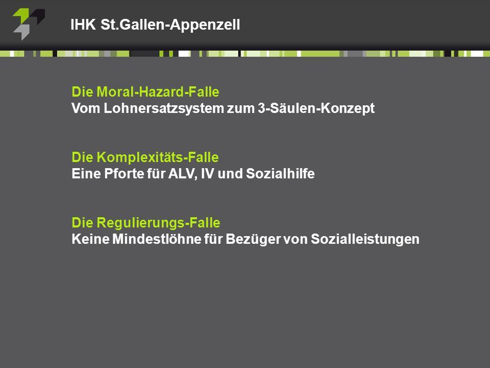 IHK St.Gallen-Appenzell Die Moral-Hazard-Falle Vom Lohnersatzsystem zum 3-Säulen-Konzept Die Komplexitäts-Falle Eine Pforte für ALV, IV und Sozialhilfe Die Regulierungs-Falle Keine Mindestlöhne für Bezüger von Sozialleistungen