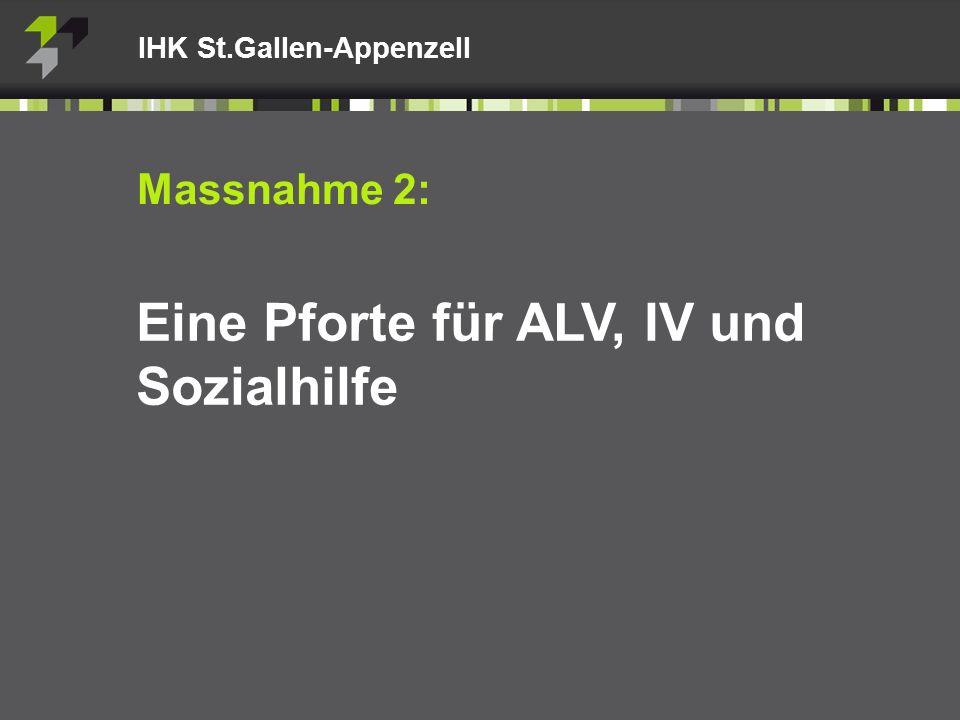 Massnahme 2: Eine Pforte für ALV, IV und Sozialhilfe IHK St.Gallen-Appenzell