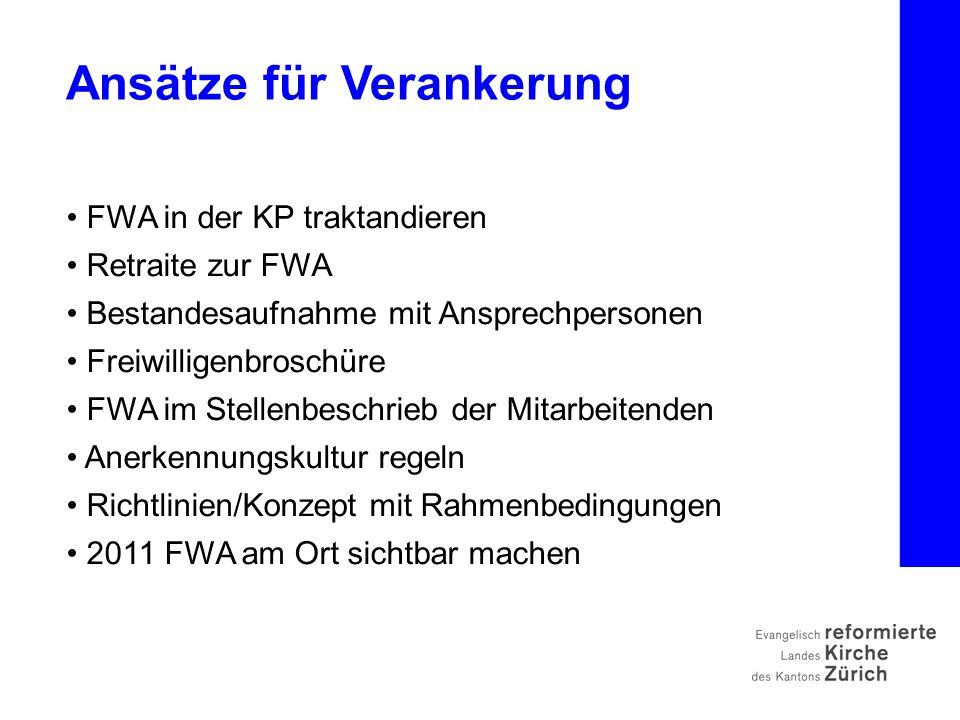FWA in der KP traktandieren Retraite zur FWA Bestandesaufnahme mit Ansprechpersonen Freiwilligenbroschüre FWA im Stellenbeschrieb der Mitarbeitenden Anerkennungskultur regeln Richtlinien/Konzept mit Rahmenbedingungen 2011 FWA am Ort sichtbar machen Ansätze für Verankerung