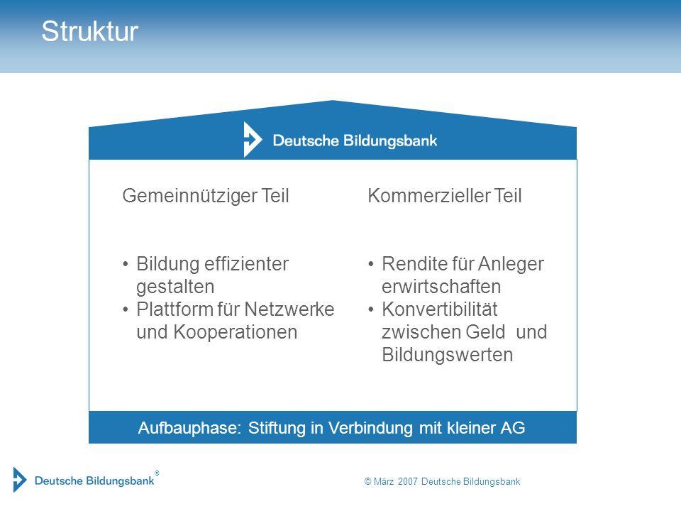 ® © März 2007 Deutsche Bildungsbank Kommerzieller Teil Rendite für Anleger erwirtschaften Konvertibilität zwischen Geld und Bildungswerten Gemeinnützi