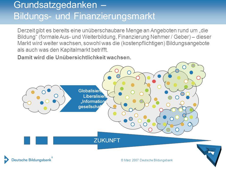 ® © März 2007 Deutsche Bildungsbank Grundsatzgedanken – Bildungs- und Finanzierungsmarkt Derzeit gibt es bereits eine unüberschaubare Menge an Angebot