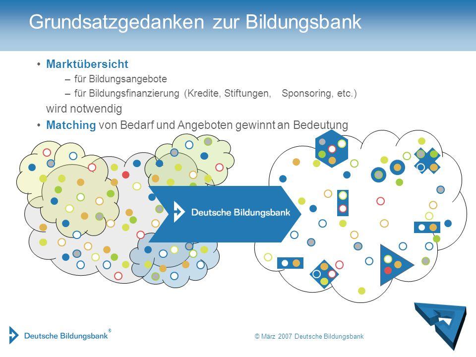 ® © März 2007 Deutsche Bildungsbank Wirtschaft Gesellschaft Individuen Grundsatzgedanken – Bedarfsgerechte Steuerung Angebot Nachfrage Aufwand Nutzen Deutsche Bildungs- bank