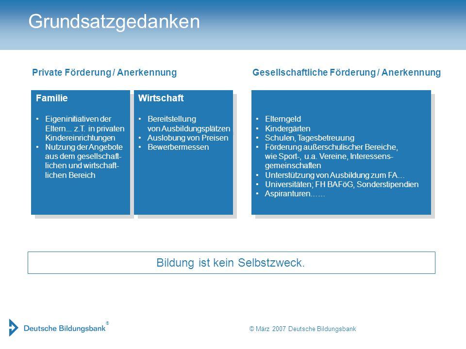 ® © März 2007 Deutsche Bildungsbank Bildungsberatung & Bildungsbilanz Soft Skills & Teambildung Projekte Stand: März 2007 Förderung der Förderer … Deutsche Bildungsbank: Offen für weitere Projekte.