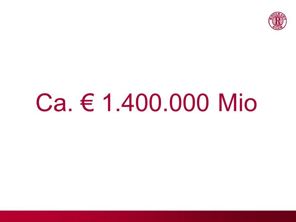 Ca. 1.400.000 Mio