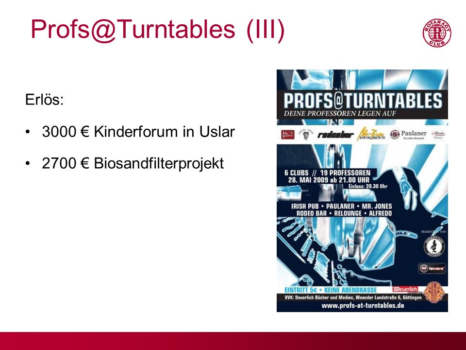 Profs@Turntables (III) Erlös: 3000 Kinderforum in Uslar 2700 Biosandfilterprojekt
