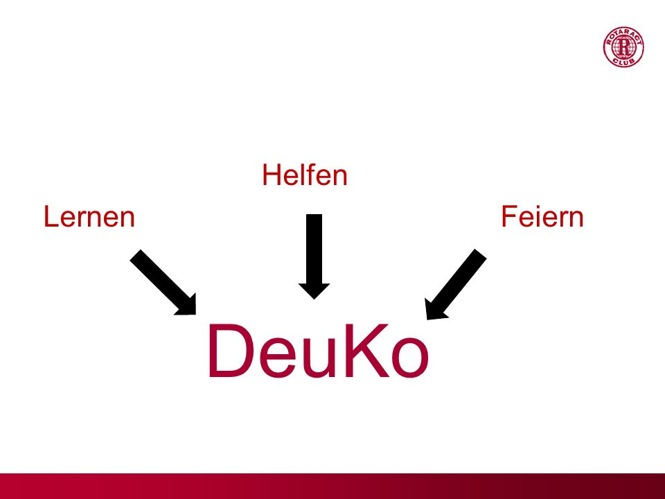 DeuKo LernenFeiern Helfen