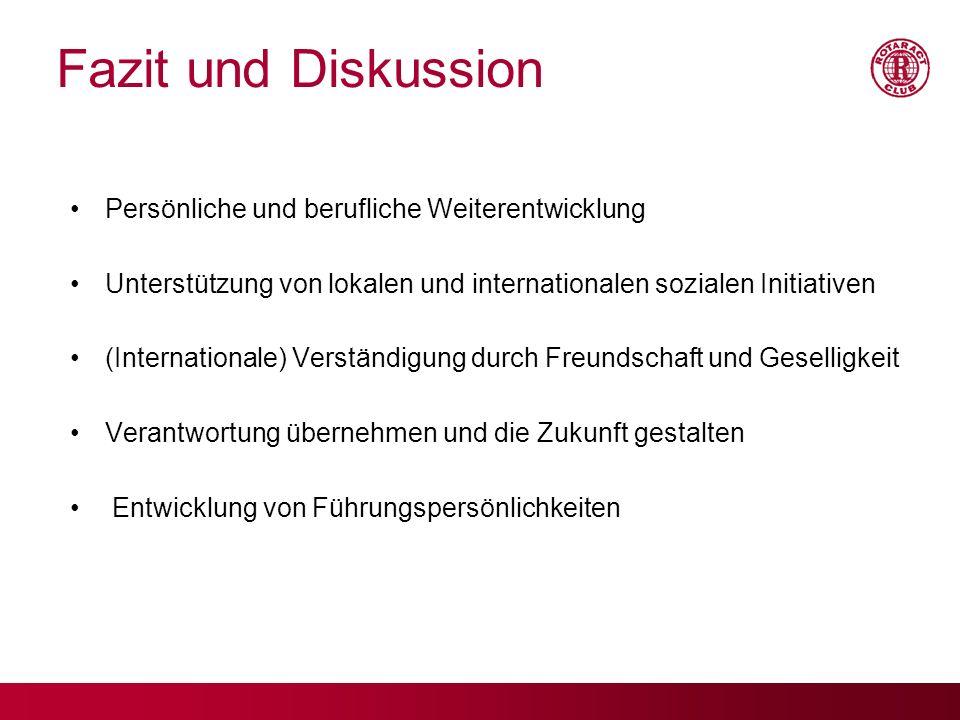 Fazit und Diskussion Persönliche und berufliche Weiterentwicklung Unterstützung von lokalen und internationalen sozialen Initiativen (Internationale)