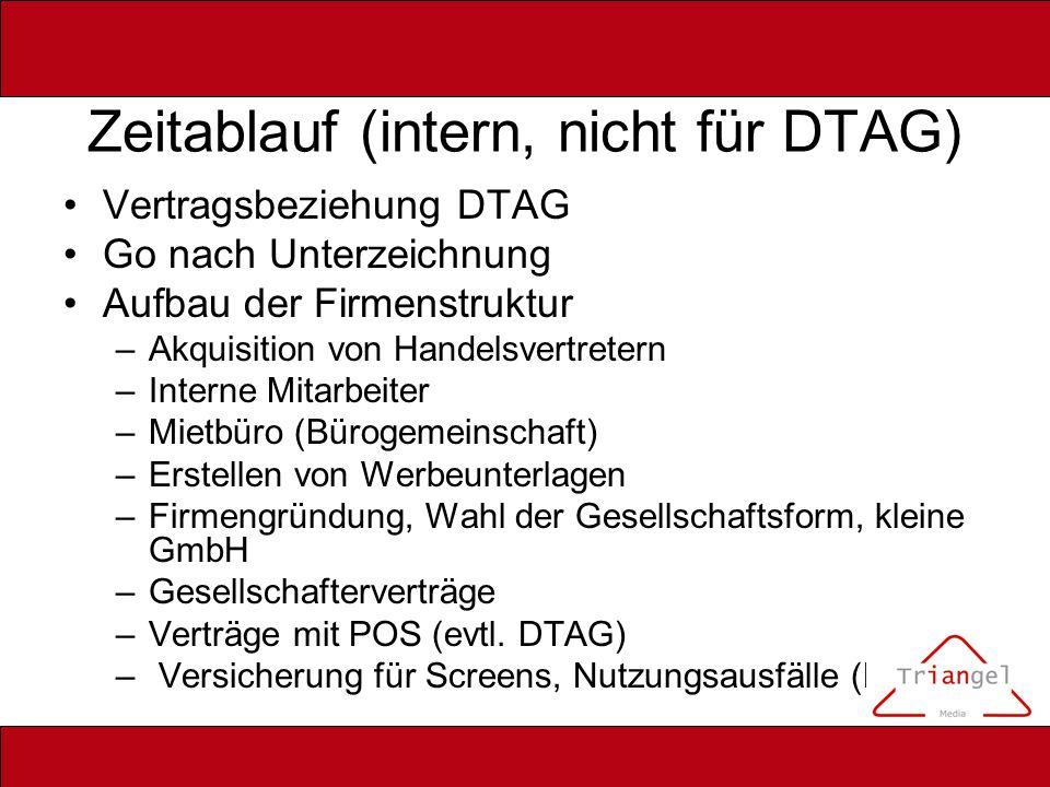 Zeitablauf (intern, nicht für DTAG) Vertragsbeziehung DTAG Go nach Unterzeichnung Aufbau der Firmenstruktur –Akquisition von Handelsvertretern –Intern