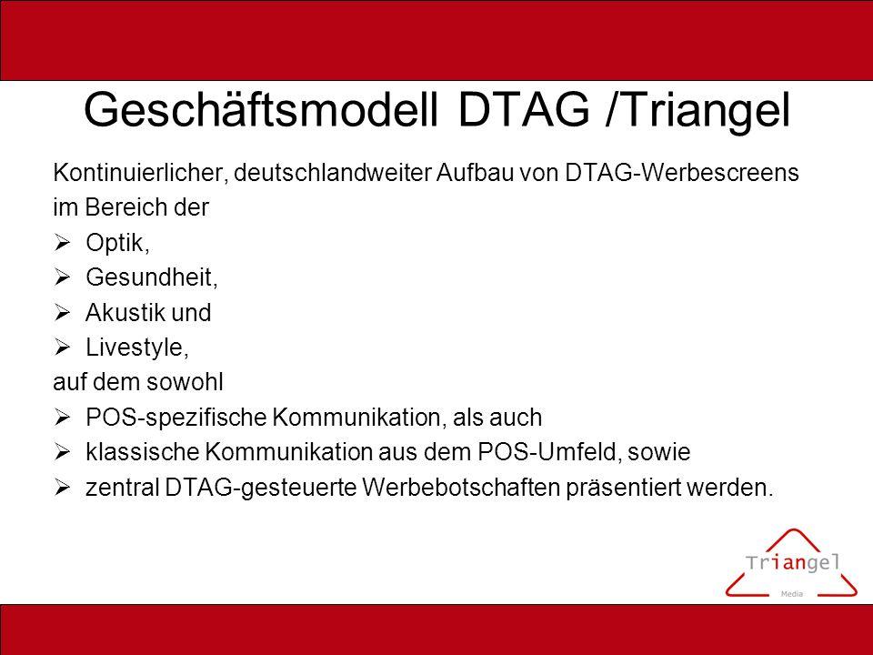 Geschäftsmodell DTAG /Triangel Kontinuierlicher, deutschlandweiter Aufbau von DTAG-Werbescreens im Bereich der Optik, Gesundheit, Akustik und Livestyl