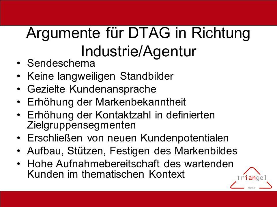 Argumente für DTAG in Richtung Industrie/Agentur Sendeschema Keine langweiligen Standbilder Gezielte Kundenansprache Erhöhung der Markenbekanntheit Er