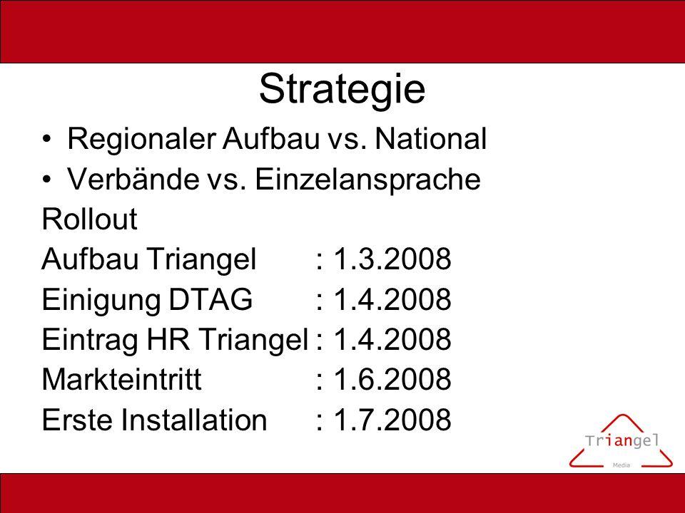 Strategie Regionaler Aufbau vs. National Verbände vs. Einzelansprache Rollout Aufbau Triangel: 1.3.2008 Einigung DTAG: 1.4.2008 Eintrag HR Triangel: 1