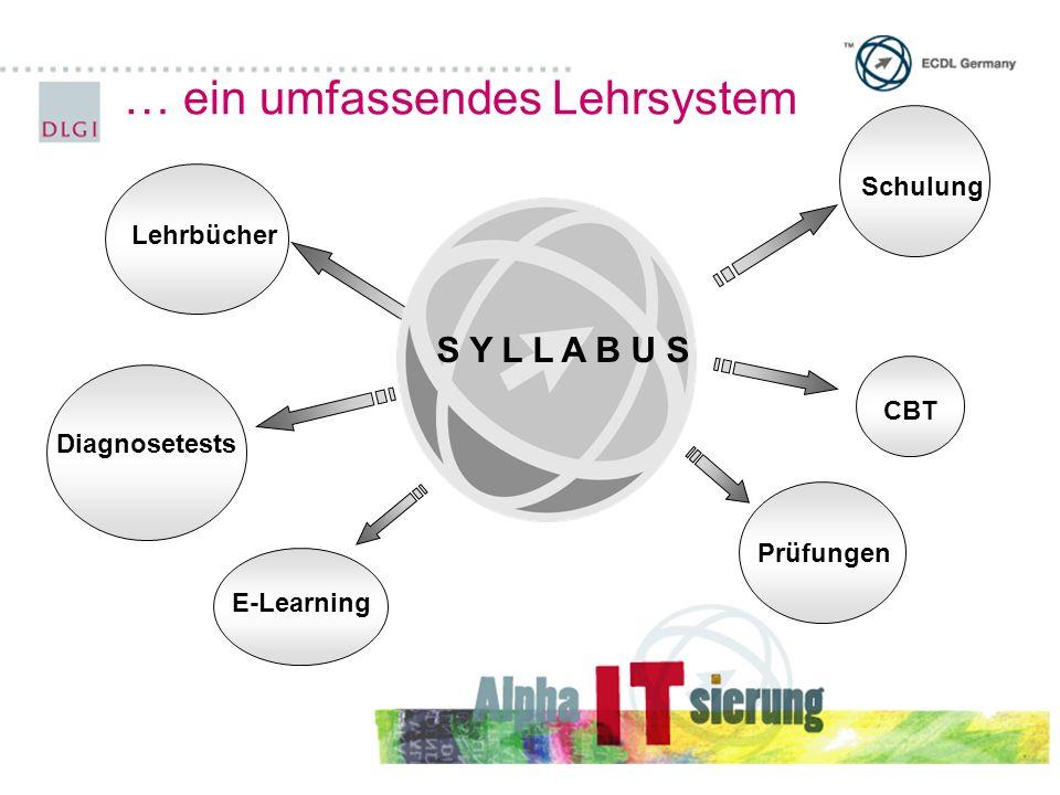 … ein umfassendes Lehrsystem CBT Lehrbücher Schulung Diagnosetests Prüfungen E-Learning S Y L L A B U S