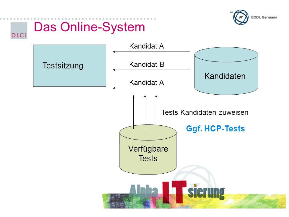 Testsitzung Kandidaten Kandidat A Kandidat B Kandidat A Verfügbare Tests Tests Kandidaten zuweisen Ggf.