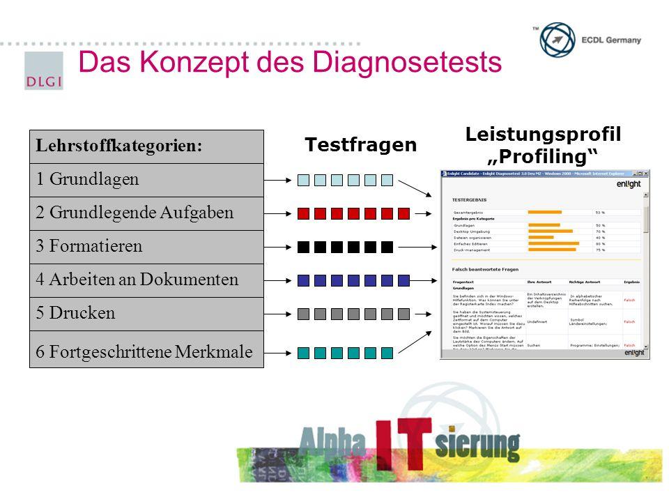 Das Konzept des Diagnosetests Testfragen Lehrstoffkategorien: 1 Grundlagen 2 Grundlegende Aufgaben 3 Formatieren 4 Arbeiten an Dokumenten 5 Drucken 6 Fortgeschrittene Merkmale Leistungsprofil Profiling