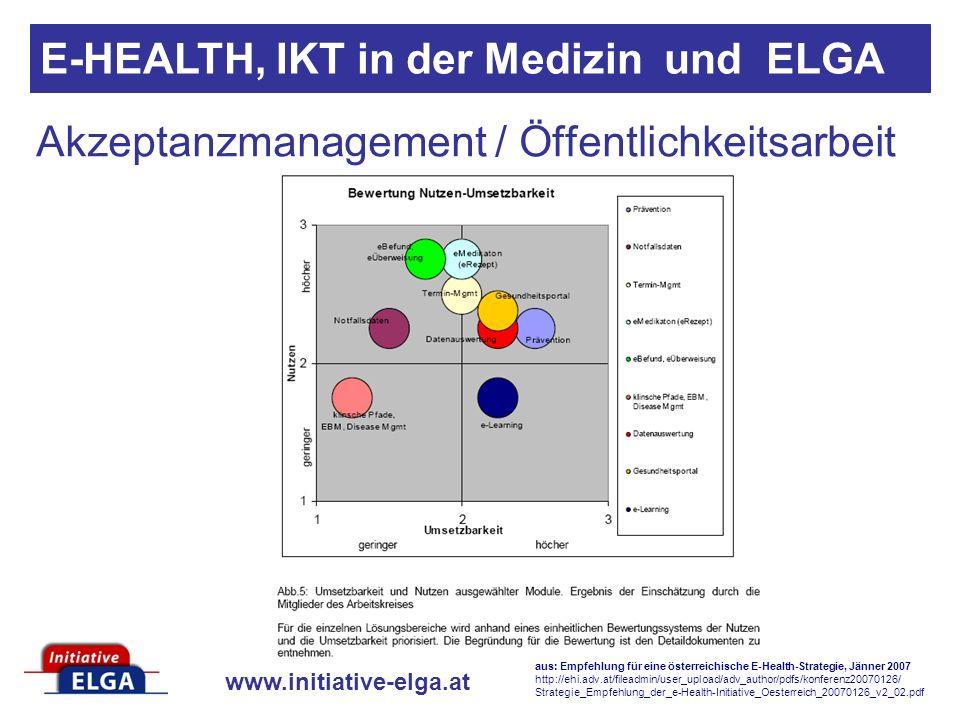 www.initiative-elga.at Akzeptanzmanagement / Öffentlichkeitsarbeit E-HEALTH, IKT in der Medizin und ELGA aus: Empfehlung für eine österreichische E-Health-Strategie, Jänner 2007 http://ehi.adv.at/fileadmin/user_upload/adv_author/pdfs/konferenz20070126/ Strategie_Empfehlung_der_e-Health-Initiative_Oesterreich_20070126_v2_02.pdf