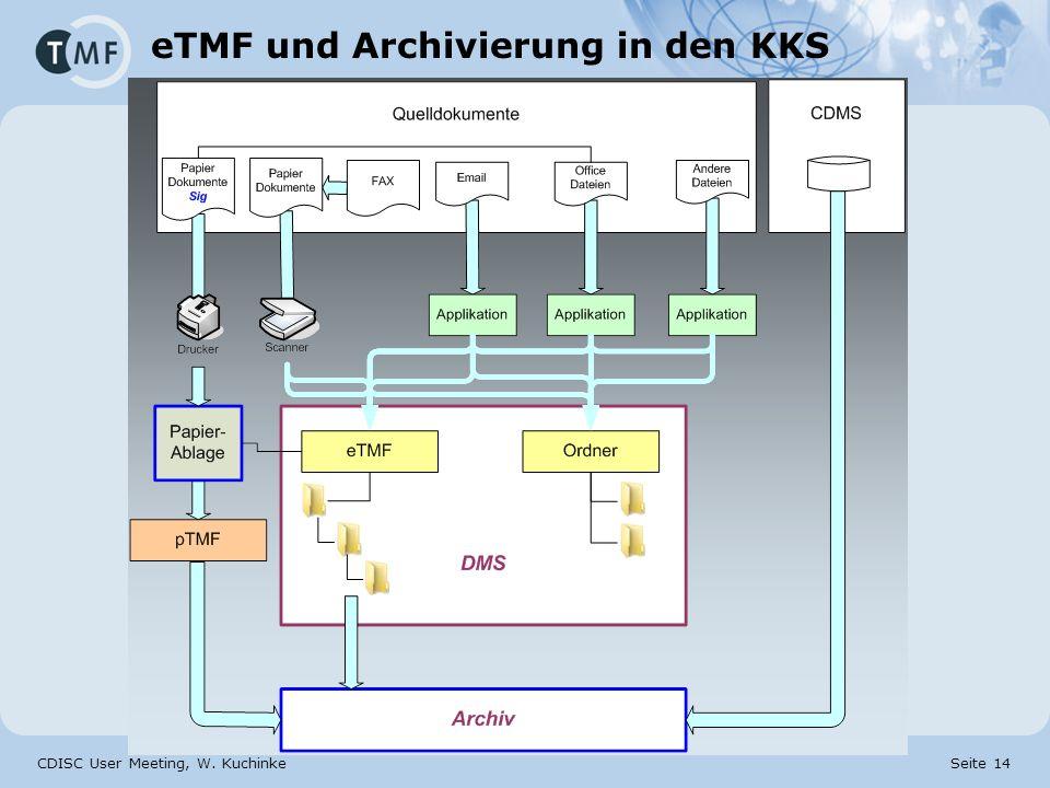 CDISC User Meeting, W. Kuchinke Seite 14 eTMF und Archivierung in den KKS