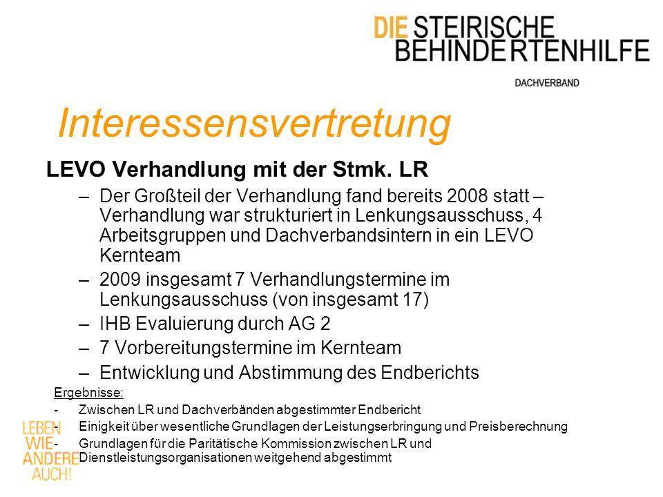 Interessensvertretung Landesebene Paritätische Kommission –Preisanpassung 2010 in Höhe von 4,7% (Gesamtvolumen: 10.190.000 ) –Vorschlag eingebracht für die Preisanpassung 2011 Enquete im Stmk.