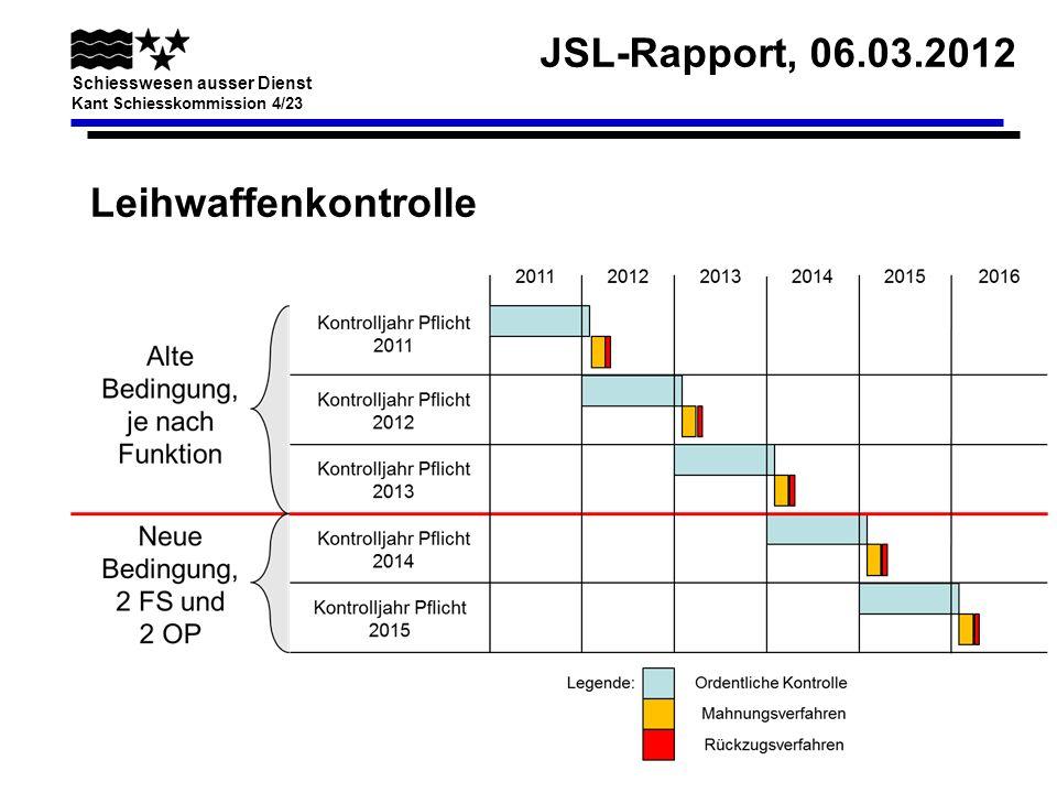 JSL-Rapport, 06.03.2012 Schiesswesen ausser Dienst Kant Schiesskommission 4/23 Rückzug Leihwaffe Leihwaffenkontrolle 2011, Mahnung im März 2012 keine 2.
