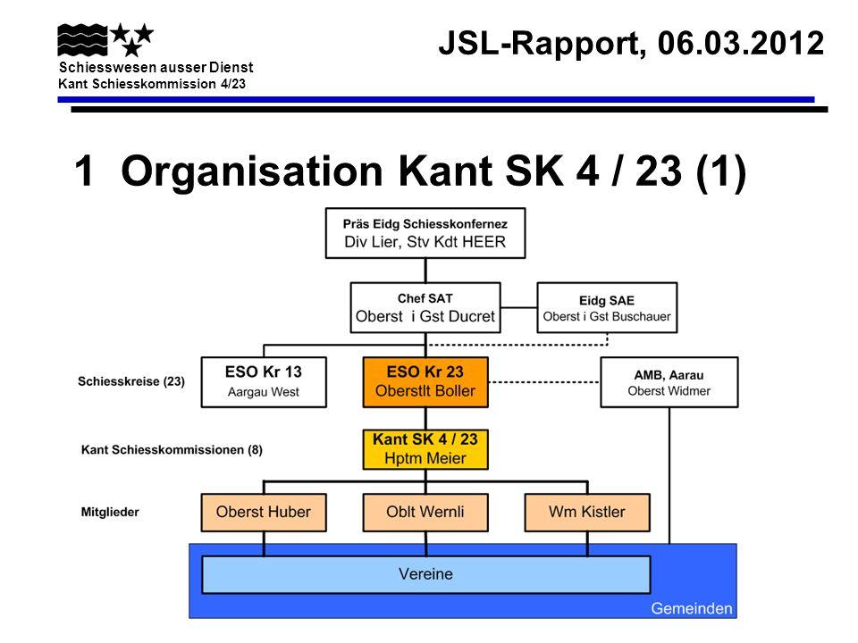 JSL-Rapport, 06.03.2012 Schiesswesen ausser Dienst Kant Schiesskommission 4/23 1 Organisation Kant SK 4 / 23 (1)