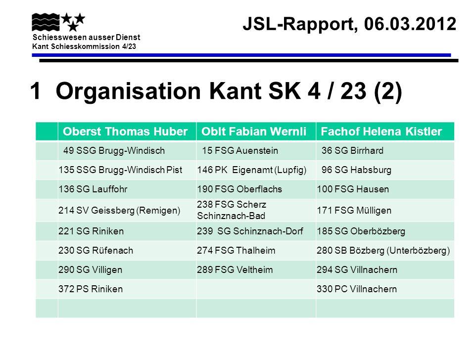 JSL-Rapport, 06.03.2012 Schiesswesen ausser Dienst Kant Schiesskommission 4/23 1 Organisation Kant SK 4 / 23 (2) Oberst Thomas HuberOblt Fabian Wernli