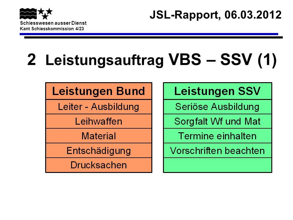 JSL-Rapport, 06.03.2012 Schiesswesen ausser Dienst Kant Schiesskommission 4/23 2 Leistungsauftrag VBS – SSV (1)