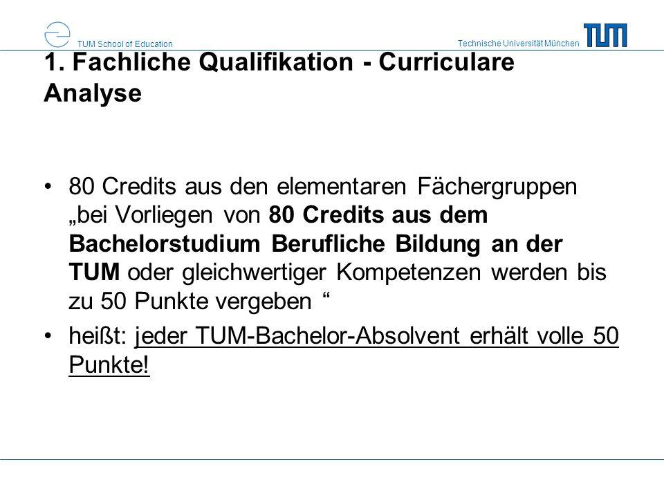 Technische Universität München TUM School of Education 1. Fachliche Qualifikation - Curriculare Analyse 80 Credits aus den elementaren Fächergruppen b