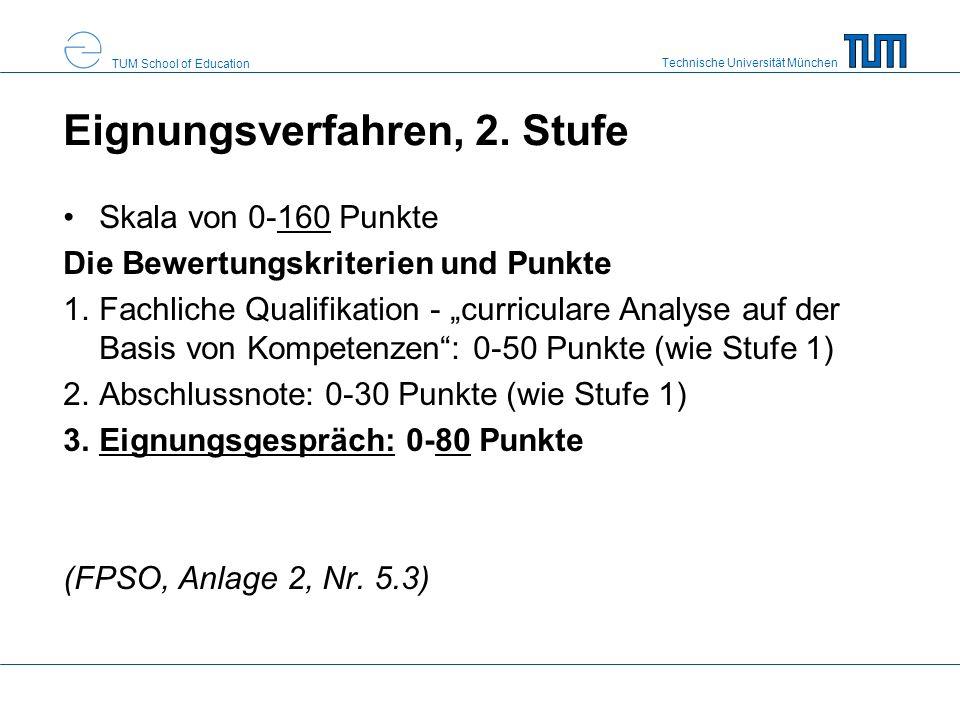 Technische Universität München TUM School of Education Eignungsverfahren, 2. Stufe Skala von 0-160 Punkte Die Bewertungskriterien und Punkte 1.Fachlic