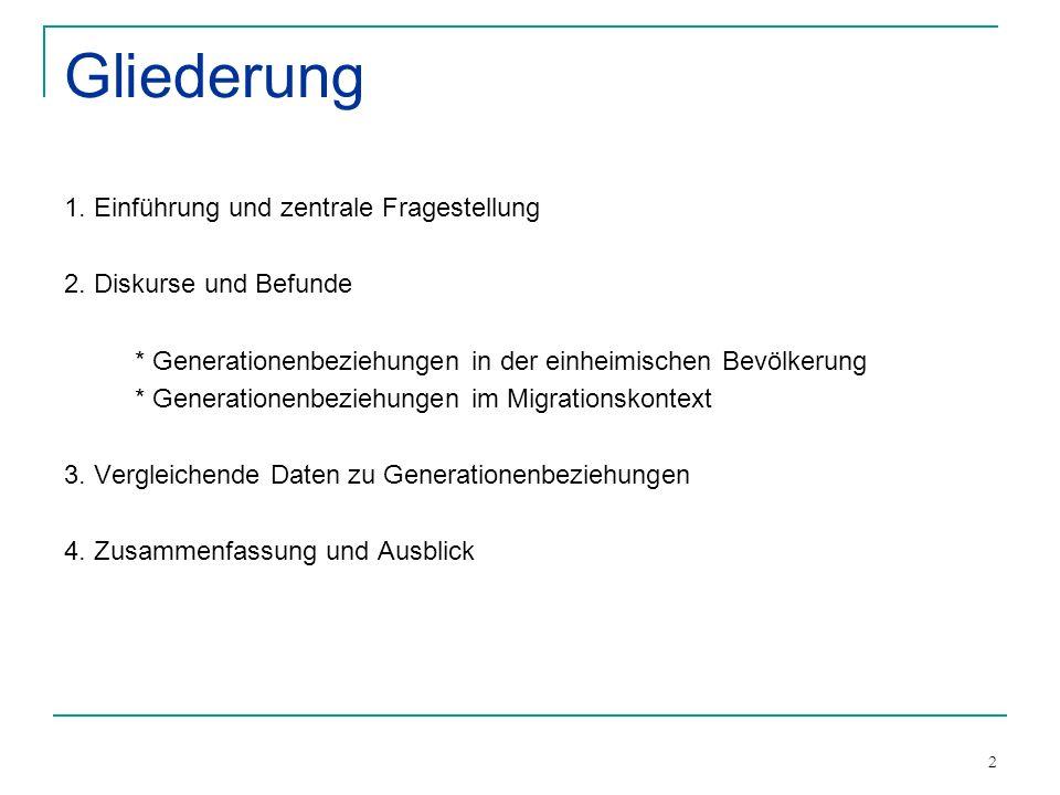 2 Gliederung 1. Einführung und zentrale Fragestellung 2. Diskurse und Befunde * Generationenbeziehungen in der einheimischen Bevölkerung * Generatione