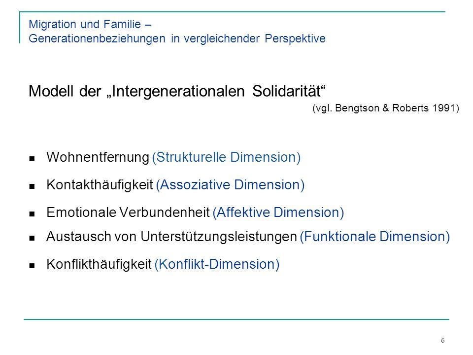 6 Migration und Familie – Generationenbeziehungen in vergleichender Perspektive Modell der Intergenerationalen Solidarität (vgl. Bengtson & Roberts 19